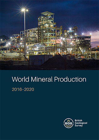 World Mineral Production 2014-2018. BGS©NERC