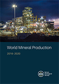 World Mineral Production 2011-2015
